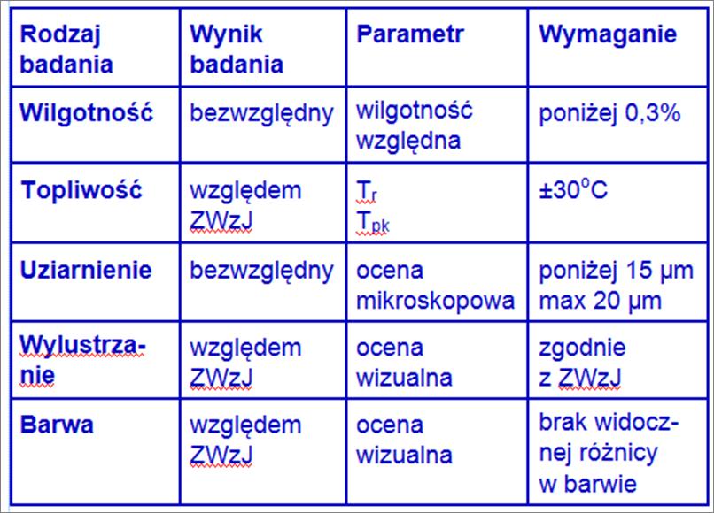 Barwy-szkla-2014-Farby-szklarskie-9